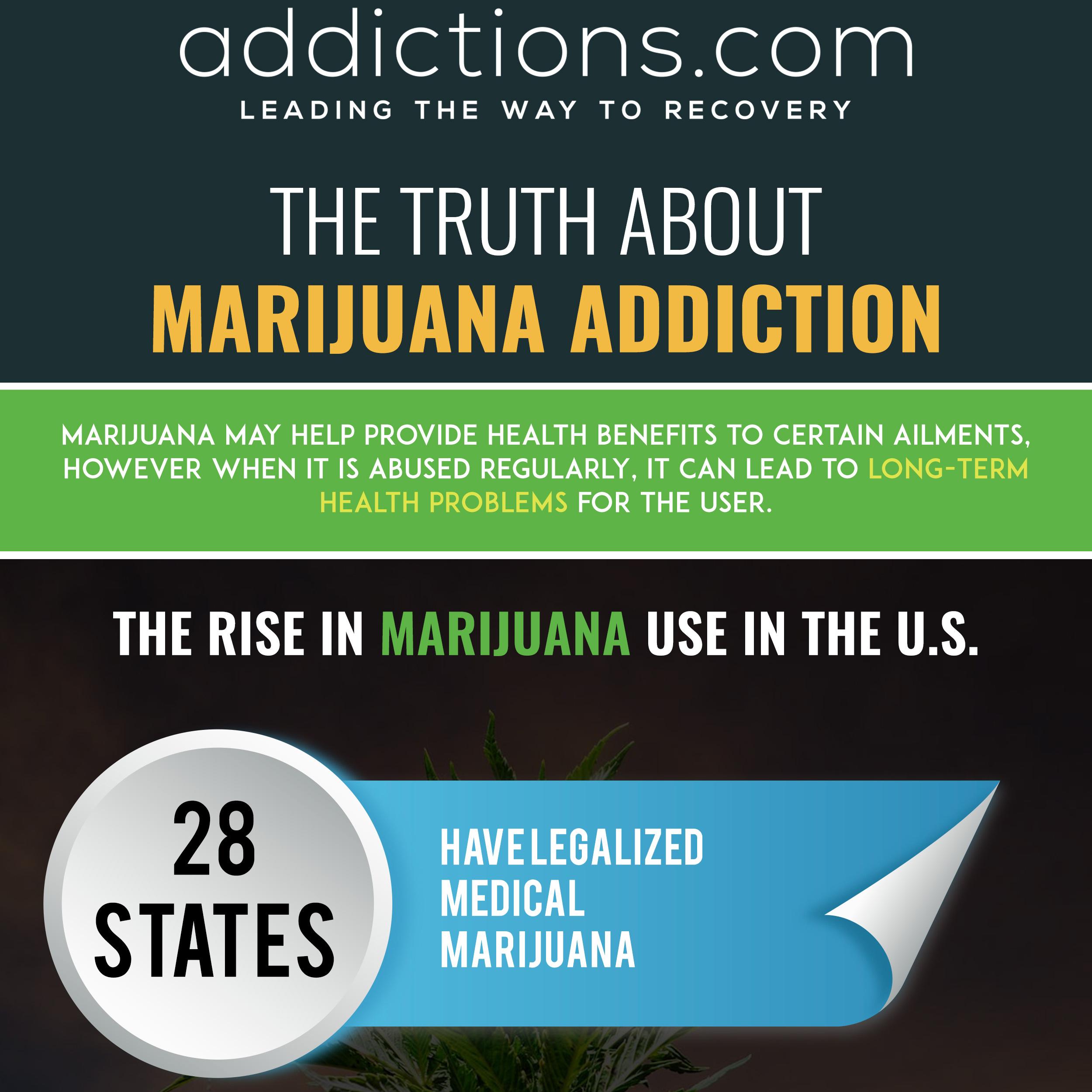 the truth about marijuana addiction addictionscom