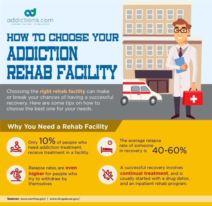 How to Choose a Rehab Facility