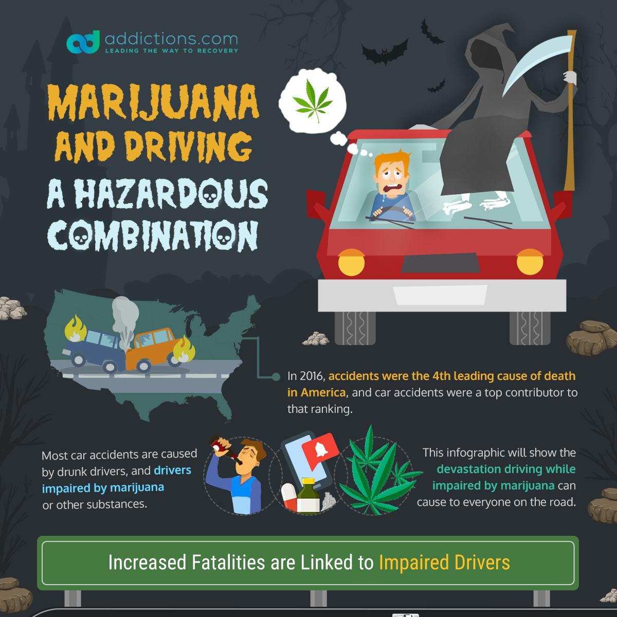 the affects of prepared driving The affects of prepared driving driving is a very demanding activity that requires a serious responsibility, attitudes with physical and mental abilities for safety alcohol and drugs can interfere with even the most skilled and experiened drivers' safely.