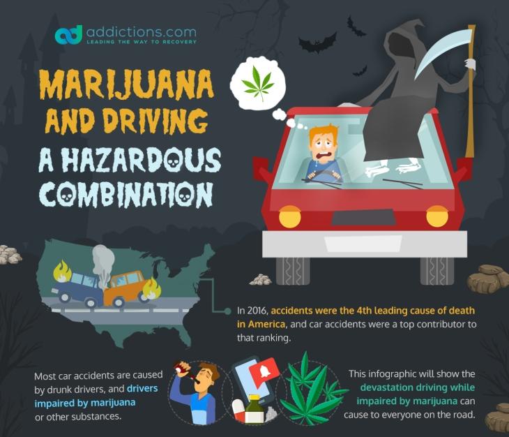 Does Marijuana Affect Driving