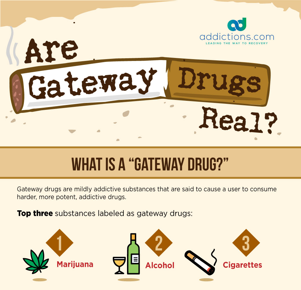 Are Gateway Drugs Scare Tactics Or The Real Deal?. Aries Signs Of Stroke. Sold Signs Of Stroke. Yellowish Signs Of Stroke. Date Birth Signs Of Stroke. December 8th Signs. Clapper Signs Of Stroke. Fall Aesthetics Signs Of Stroke. Behavior Checklist Signs