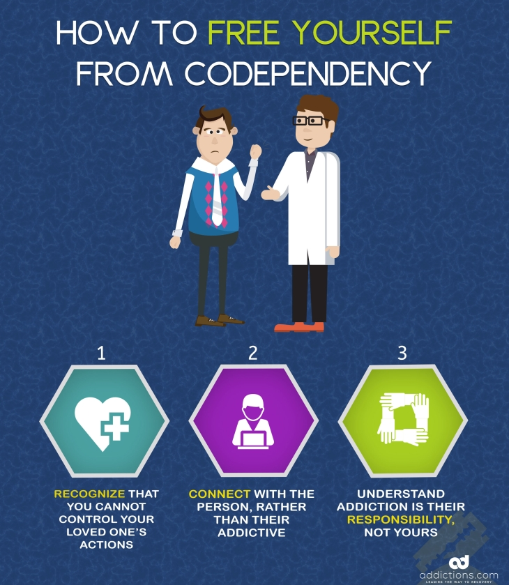 How to free yourself from codependency