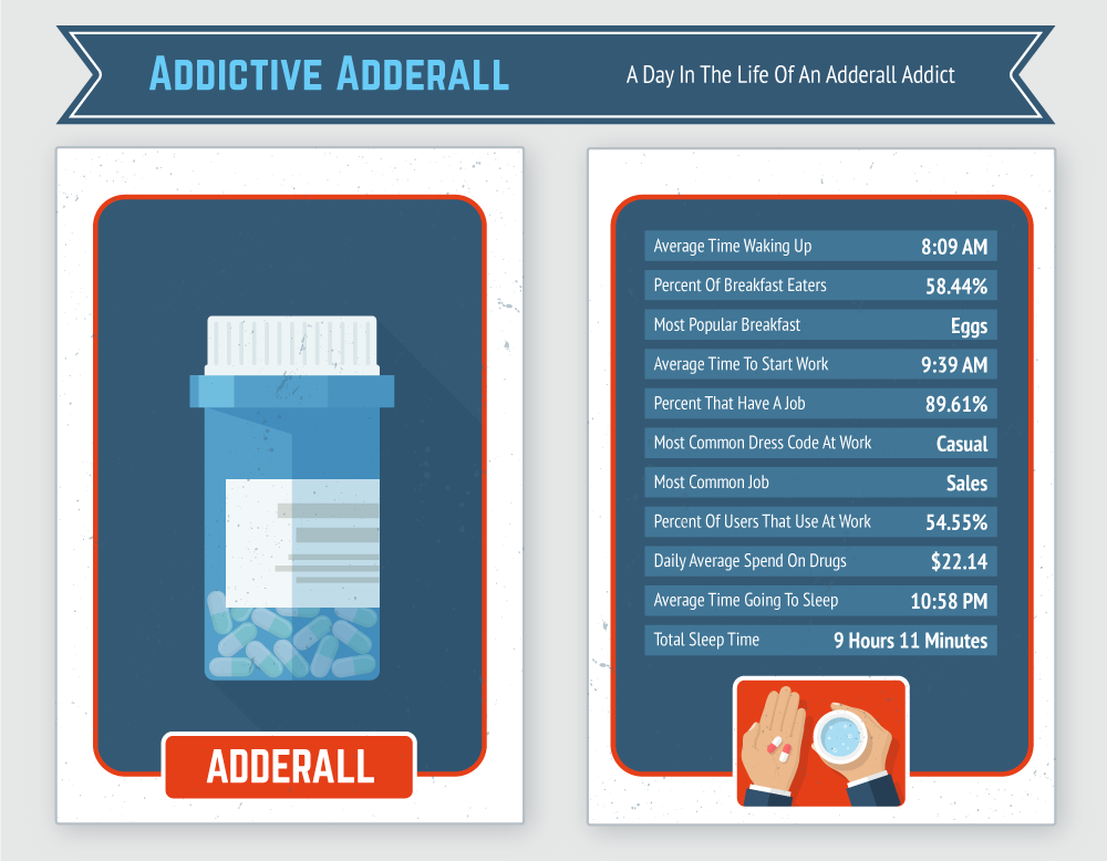 Adderall Addiction