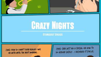 Standout Drugs