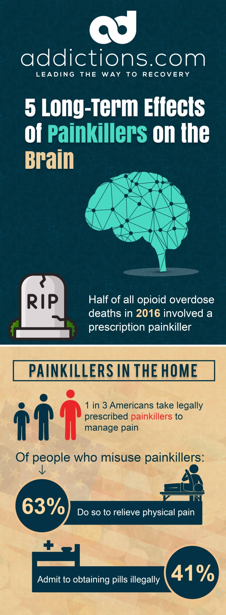 5 Long-Term Effects of Painkillers on the Brain