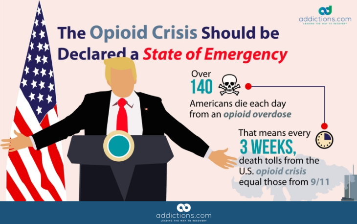 Doctors giving out fewer opioids but overdoses still rise