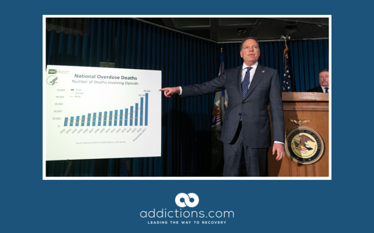 United States Attorney claims five doctors prescribed millions of more opioids than required
