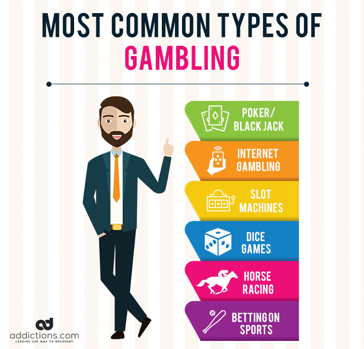 Types Of Gambling Addiction