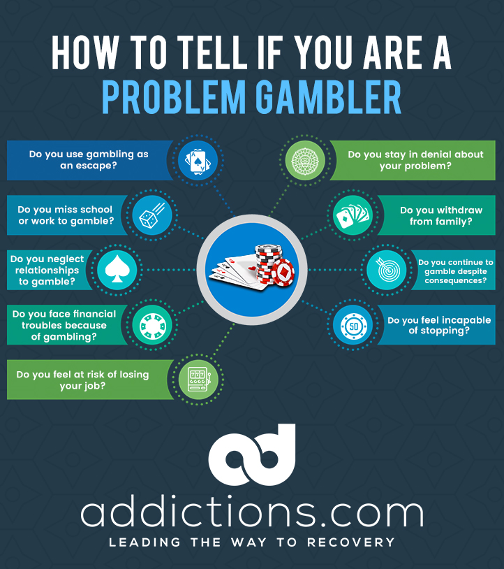 Warning Signs of a Gambling Addiction