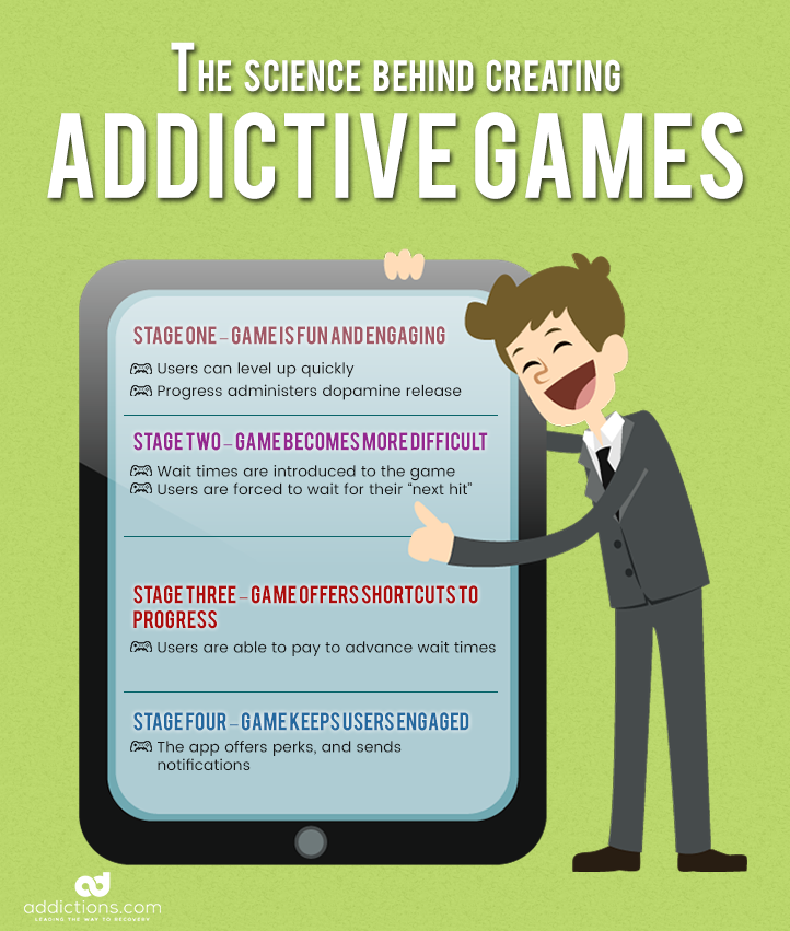 Mobile Game Addiction
