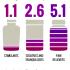 statistics on prescription drug abuse