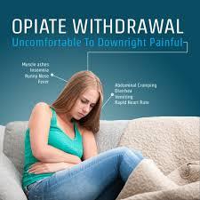 Opioid Withdrawal Symptoms